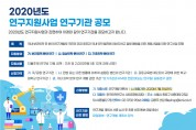 KMI한국의학연구소, 2020년도 연구지원사업 공모